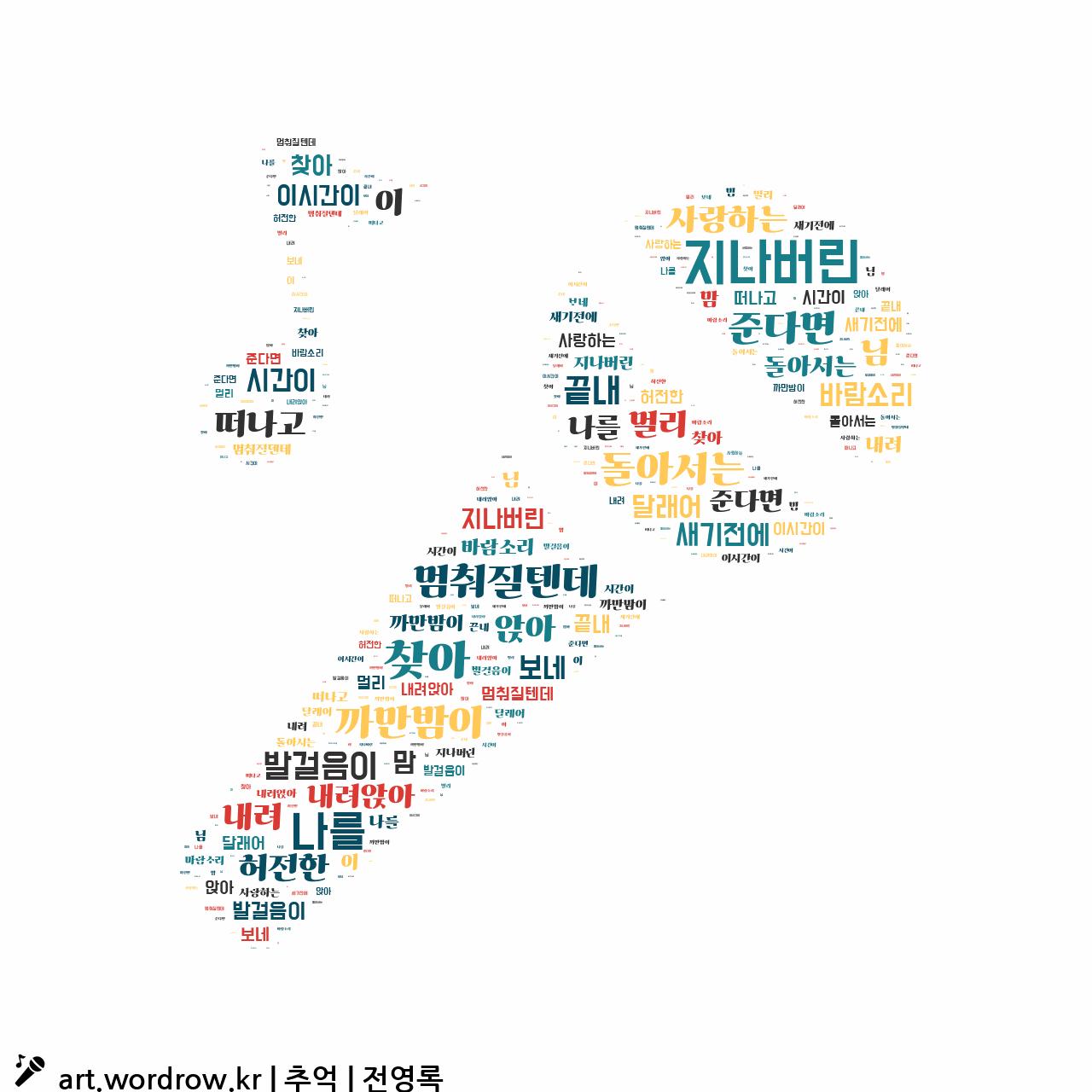 워드 클라우드: 추억 [전영록]-18